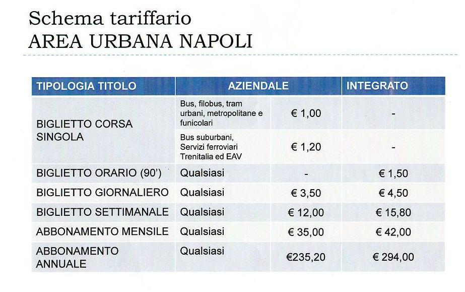 Tariffa integrata Napoli