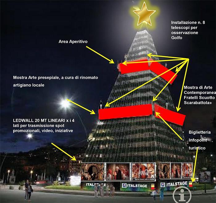 n'albero sul lungomare di napoli, struttura dell'albero luminoso