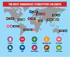 Mappa degli stereotipi di alcune città nel mondo